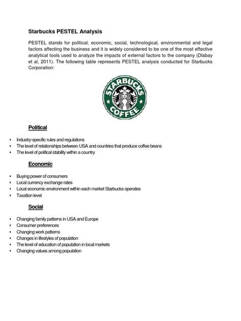Business plan pest analysis / Centerwore gq